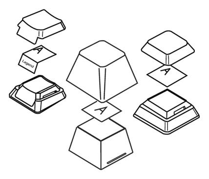 Keycaps 101 – Signature Plastics